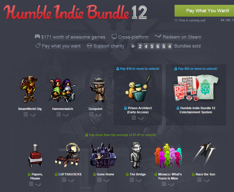 Humble Indie Bundle 12 pay what you want and help charity