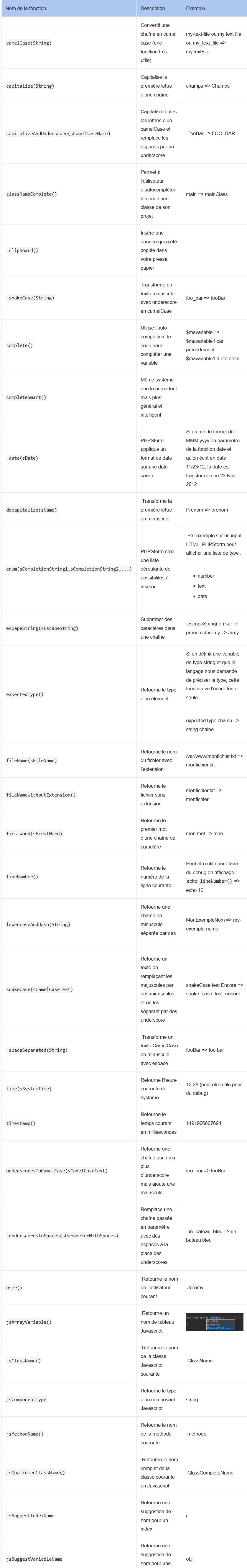 Liste des fonctions PHPStorm pour live template