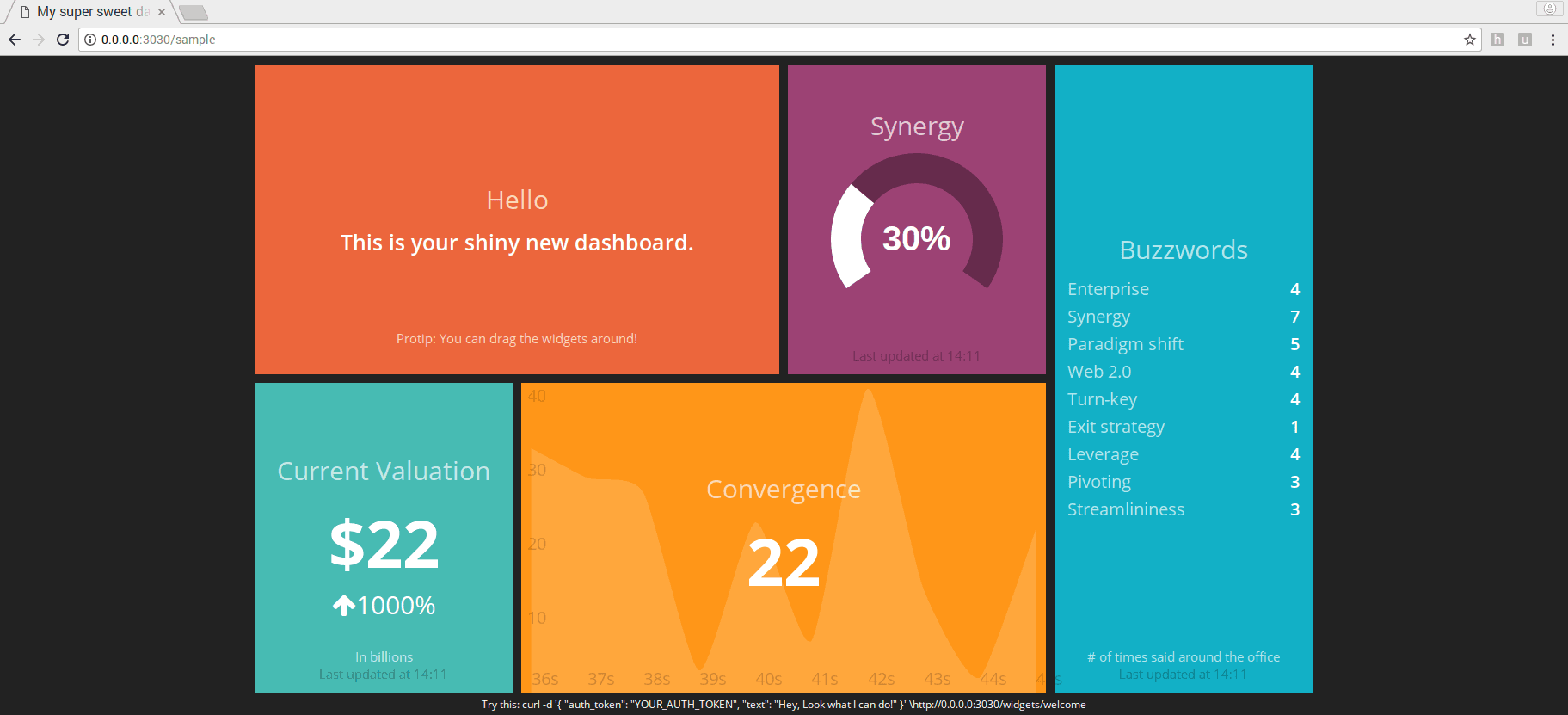 Exemple de dashboard Smashing
