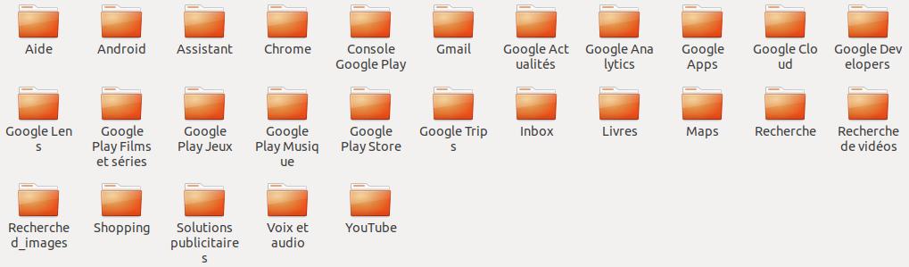 Mon Activité Google