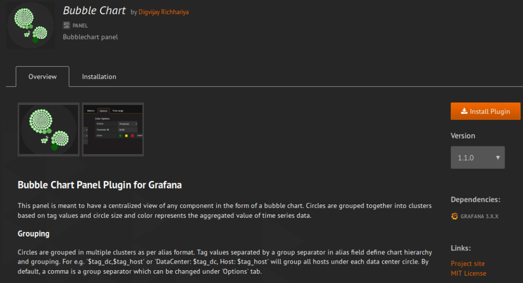 Grafana Plugins - Description du plugin Bubble Chart