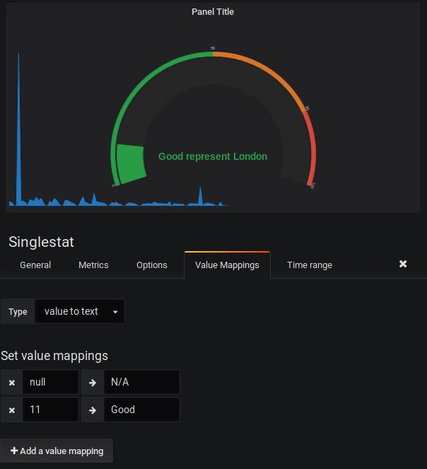 Grafana - Value mapping dans SingleStat