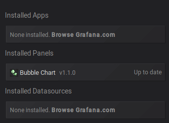 Grafana - panel de plugin installé