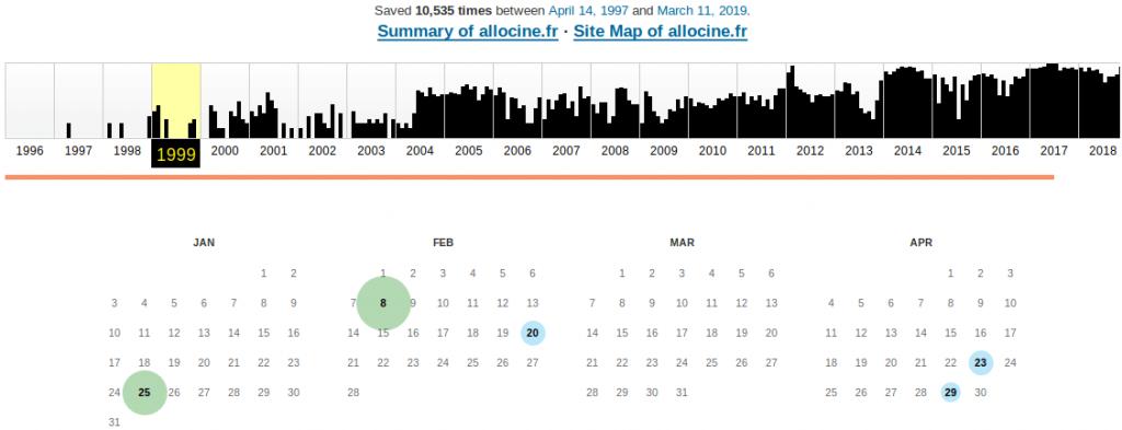 Archive.org - Remonter le temps