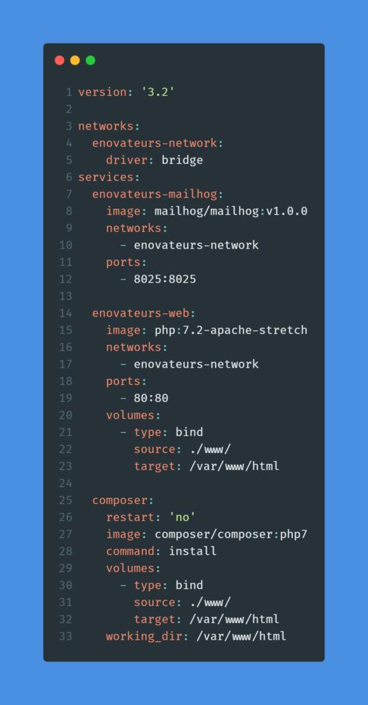 Docker-compose MailHog