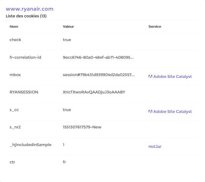 Unlock My Data - Cookie Ryanair