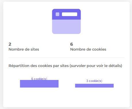 Unlock My Data - Les cookies