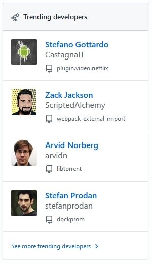 GitHub - développeurs populaires