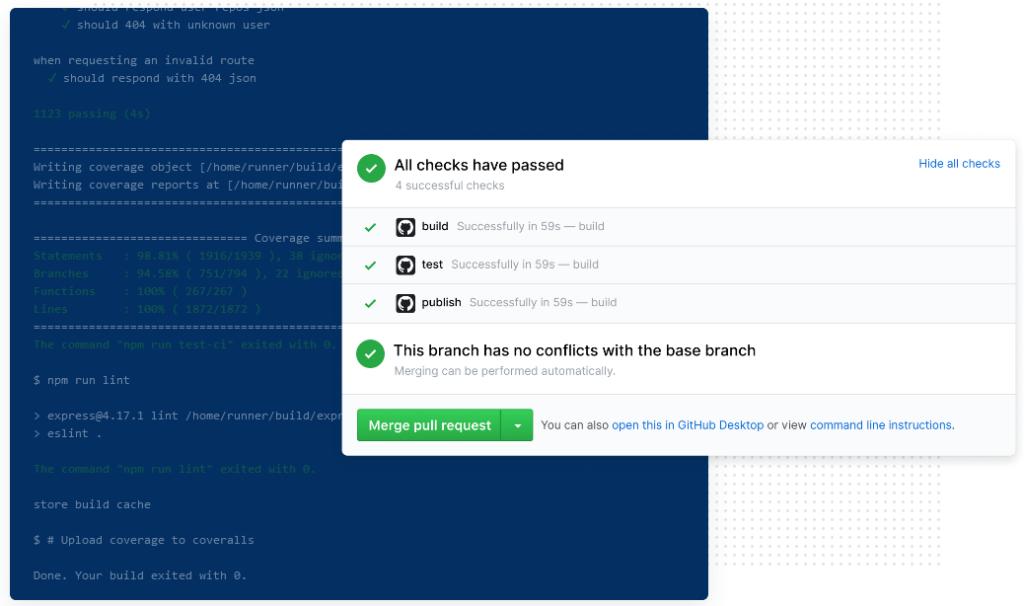 Qu'est-ce que GitHub Actions ?