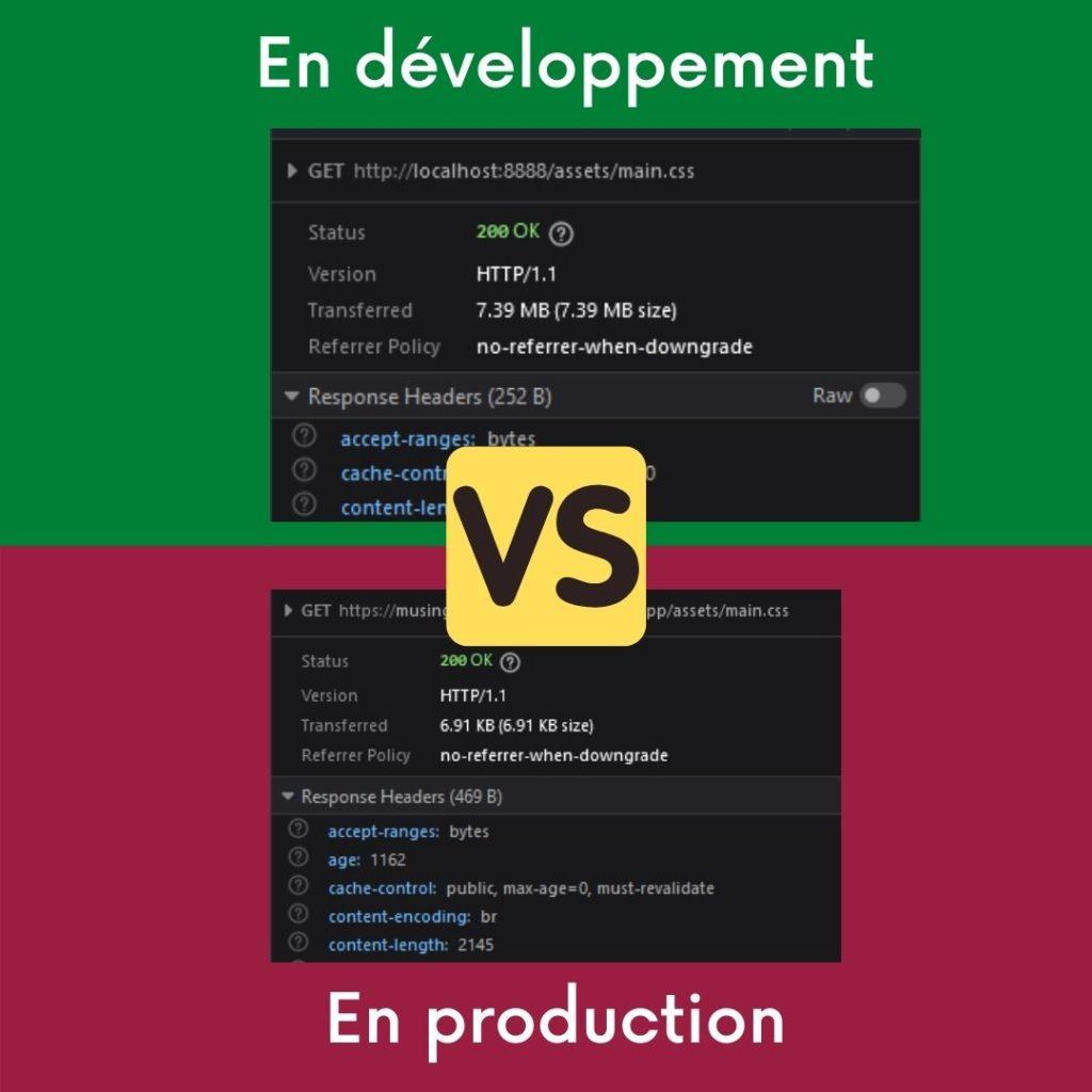 Différence entre développement et production - Tailwind CSS